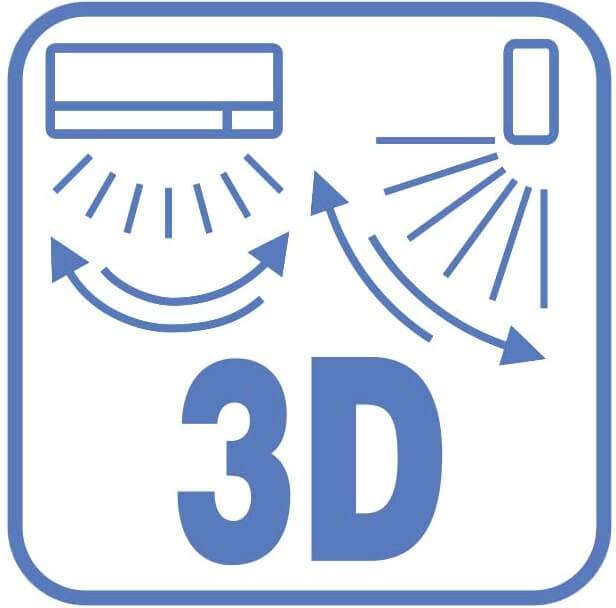 3D Airflows pada AC Daikin
