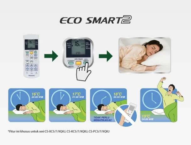 Gambar Fitur Eco Smart Pada AC Panasonic 2 PK
