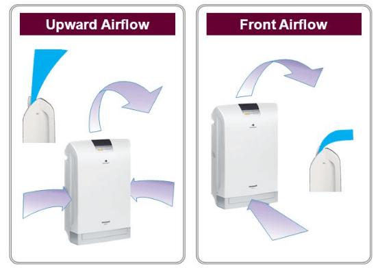 Fitur 3D Circulation Airflow